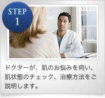 STEP1 ドクターが、肌のお悩みを伺い、肌状態のチェック、治療方法をご説明します。